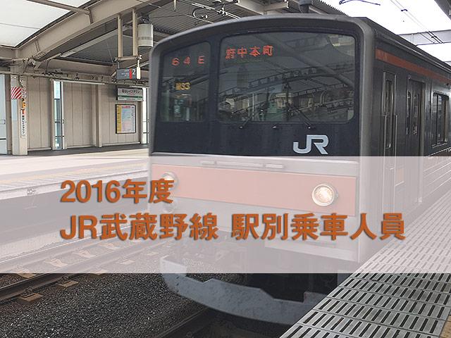 JR武蔵野線 2016年度 駅別乗車人員